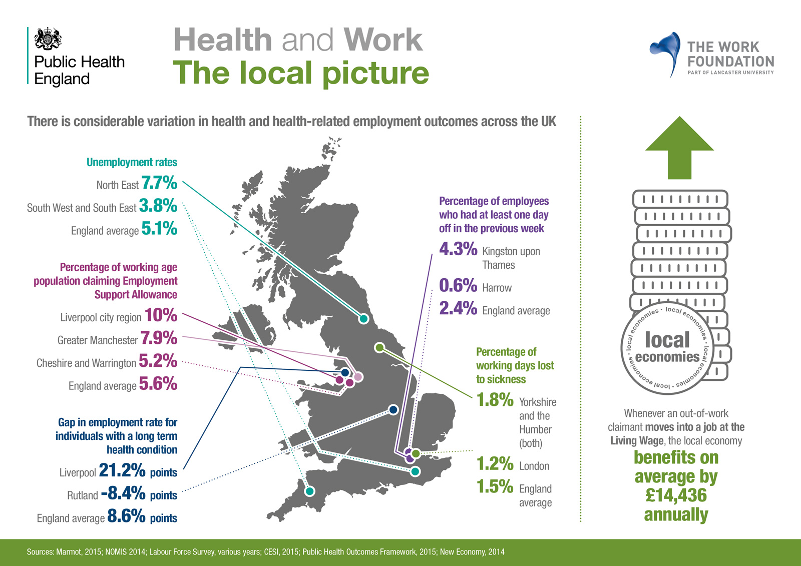 Infographic – spotlight on the local picture